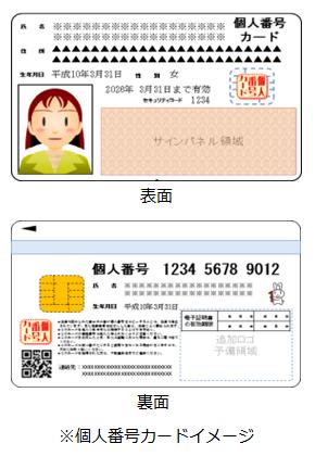kojin_card.png